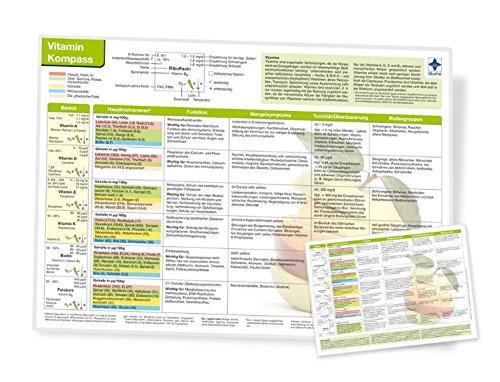 Vitamin Kompass, DIN A4, laminiert