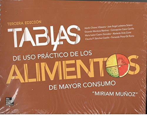 TABLAS USO PRACTICO ALIMENTOS MAYOR CONSUMO MIRIAM MUNOZ