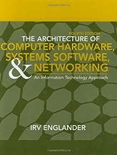 sierra software technology