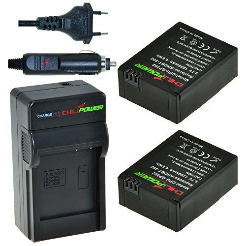 ChiliPower AHDBT-201, AHDBT-301, AHDBT-302 kit: 2x accu + oplader voor GoPro Hero 3, GoPro HD Hero3, Hero3+