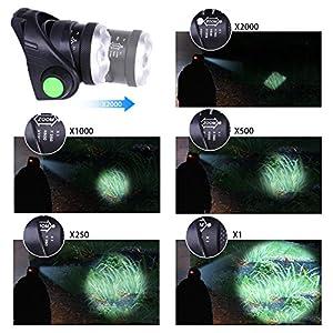 KINGTOP Lámpara Frontal Impermeable Linterna LED 1800 Lumens Linterna de Cabeza con Batería Recargable 3 Modos de Iluminación Faro de luz Enfocar Súper Brillante Potente Recargables (Azul)