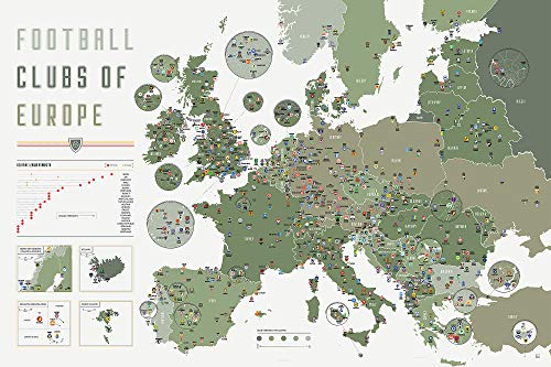 Pop Chart - Poster Prints (24x36) - Prints All About Football Clubs - Printed on Archival Stock - Features Fun Facts About Your Favorite Things