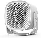LLRZ Termoventilador Pequeño Ventilador de calefacción de...