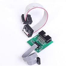 Downloader for Zigbee DEVMO CC2540 Sniffer Protocol Analyzer USB Dongle/&BTool
