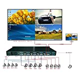 VGA DVI Switch HD Video Synthesizer Processor Splitter to Display 4 Quad 1080P Pictures on one Monitor simultaneously with USB