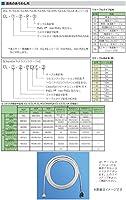 沖電線(OKI) カメラリンクケーブル(Camera Link) CL-S-MS-P-030 (3m)