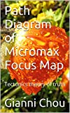 Path Diagram of Micromax Focus Map: Tectonics theory of truth (English Edition)
