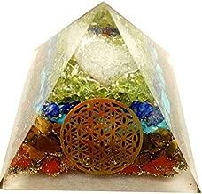 Crystal Cave Education Stone OrgonePyramid 70MM For Student RJasper,Tiger,Turquoise,Peridot