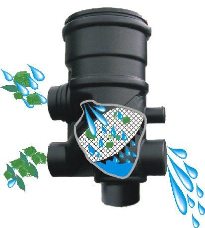 Zisternenfilter Regenwasserfilter Feinstfilter - System -E250 mit 0,2mm Sieb Erdeinbaufilter Gartenfilter für Tankeinbau Erdtank Regenwasserzisterne Zisterne Regenwassertank Tank Kunststoffzisterne