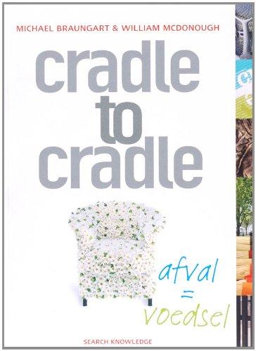 Cradle to Cradle: afval = voedsel