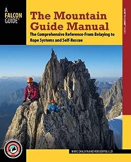 Best self rescue manual Reviews