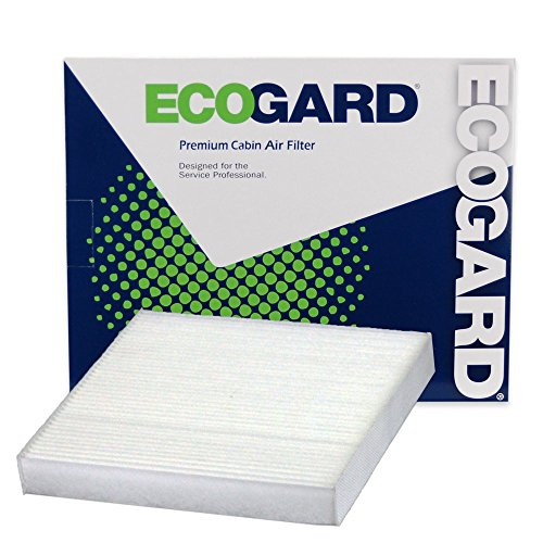 ECOGARD XC36080 Premium Cabin Air Filter Fits Acura RDX 2019-2020, Honda Civic 2016-2019, CR-V 2017-2019, Fit 2009-2019, HR-V 2016-2019, Odyssey 2018-2020, Insight 2010-2019, Clarity 2017-2019