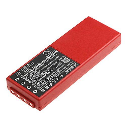 cellePhone Akku NI-MH kompatibel mit HBC Radiomatic Spectrum 2 / Spectrum 3 (Ersatz für BA214060)