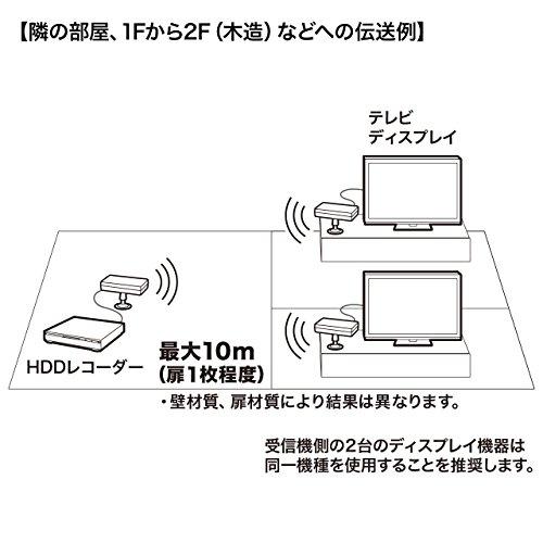 サンワサプライワイヤレス分配HDMIエクステンダー(2分配)VGA-EXWHD7