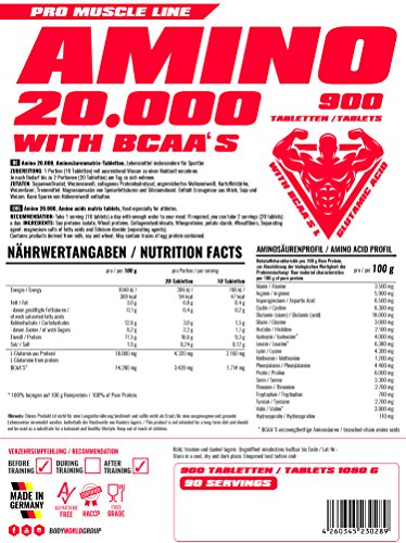 BWG Amino 20.000, Protein Tabletten, Muscle Line, 900 Tabletten, 1er Pack (1 x 1080g Beutel) - 5