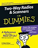 Amazon Radio Scanners