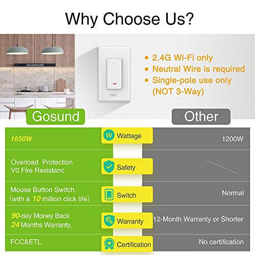 Gosund Smart Light Switch, in-Wall WiFi Smart Switch That Works with Alexa and Google Home, No Hub Required, Neutral Wire Needed, Single-Pole 15A   , ETL and FCC Listed,4 Pack White