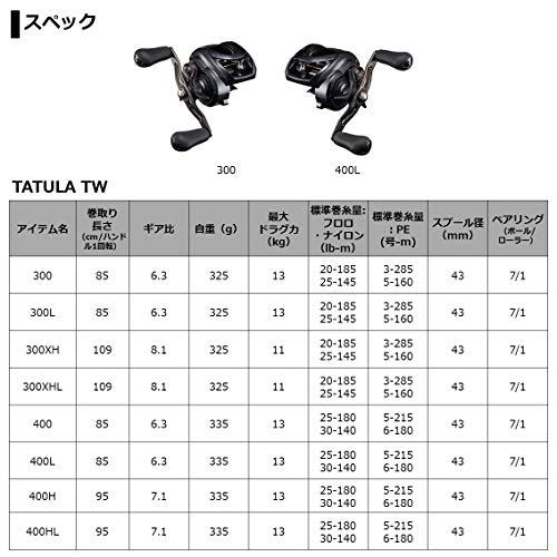 ダイワ21タトゥーラTW300