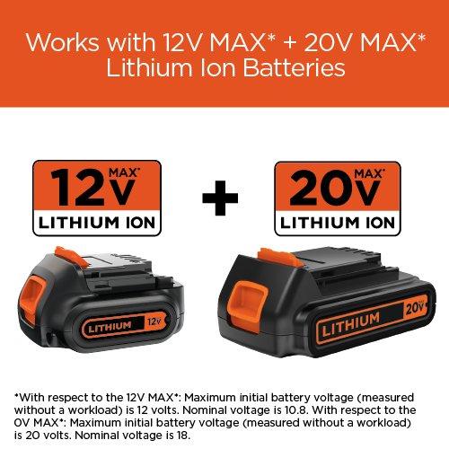 BLACK+DECKER 20V MAX Lithium Battery Charger, 2 Amp (BDCAC202B)