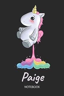 Best unicorn names female Reviews