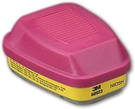 Cartridge/Filter 60923, Organic Vapor/Acid Gas/P100