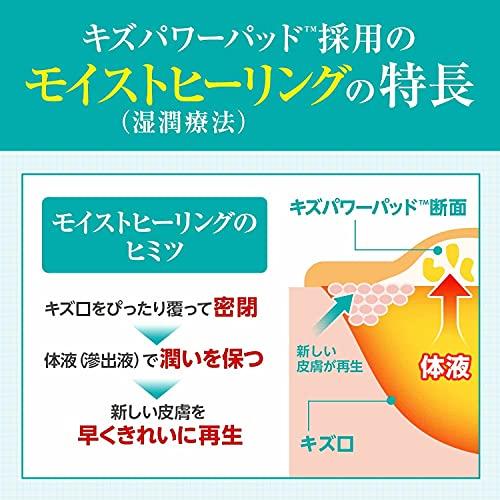 『【Amazon.co.jp限定】BAND-AID(バンドエイド)キズパワーパッド 大きめサイズ 12枚+ケース付き 防水 絆創膏』の3枚目の画像