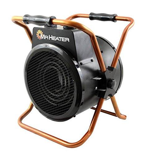 Enerco Group Inc 1.5kW / 5,118 BTU / 120-Volt Forced Air Electric Heater, Multi