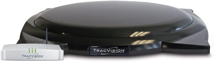 kvh satellite tv system