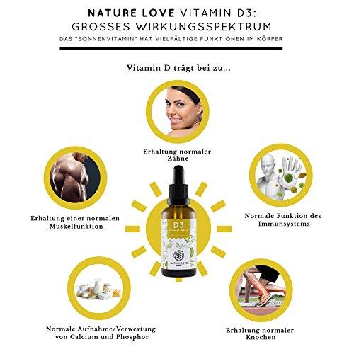 NATURE LOVE® Vitamin D3 5000 (50ml flüssig) - Mehrfacher Sieger 2020* - Laborgeprüfte 5000 I.E. pro Tropfen - Hochwertig: sehr hohe Stabilität - Hochdosiert, in Deutschland produziert - 2
