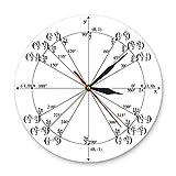 ZMDNL Unidad Círculo Maestro de matemáticas Reloj de Pared Impreso Trigonometría Pre-cálculo Geometría Ángulos etiquetados Radian Valores Reloj para Pared de habitación de niños