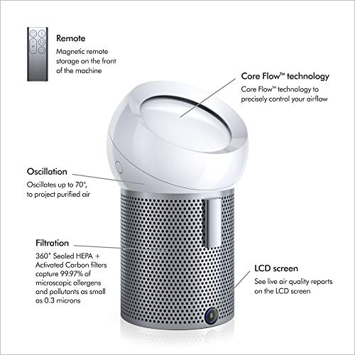 Dyson-Pure-Cool-PurifierFan-Replacement-Filter