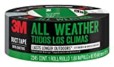 3M 2245-A All- Weather Duct Tape, Grey