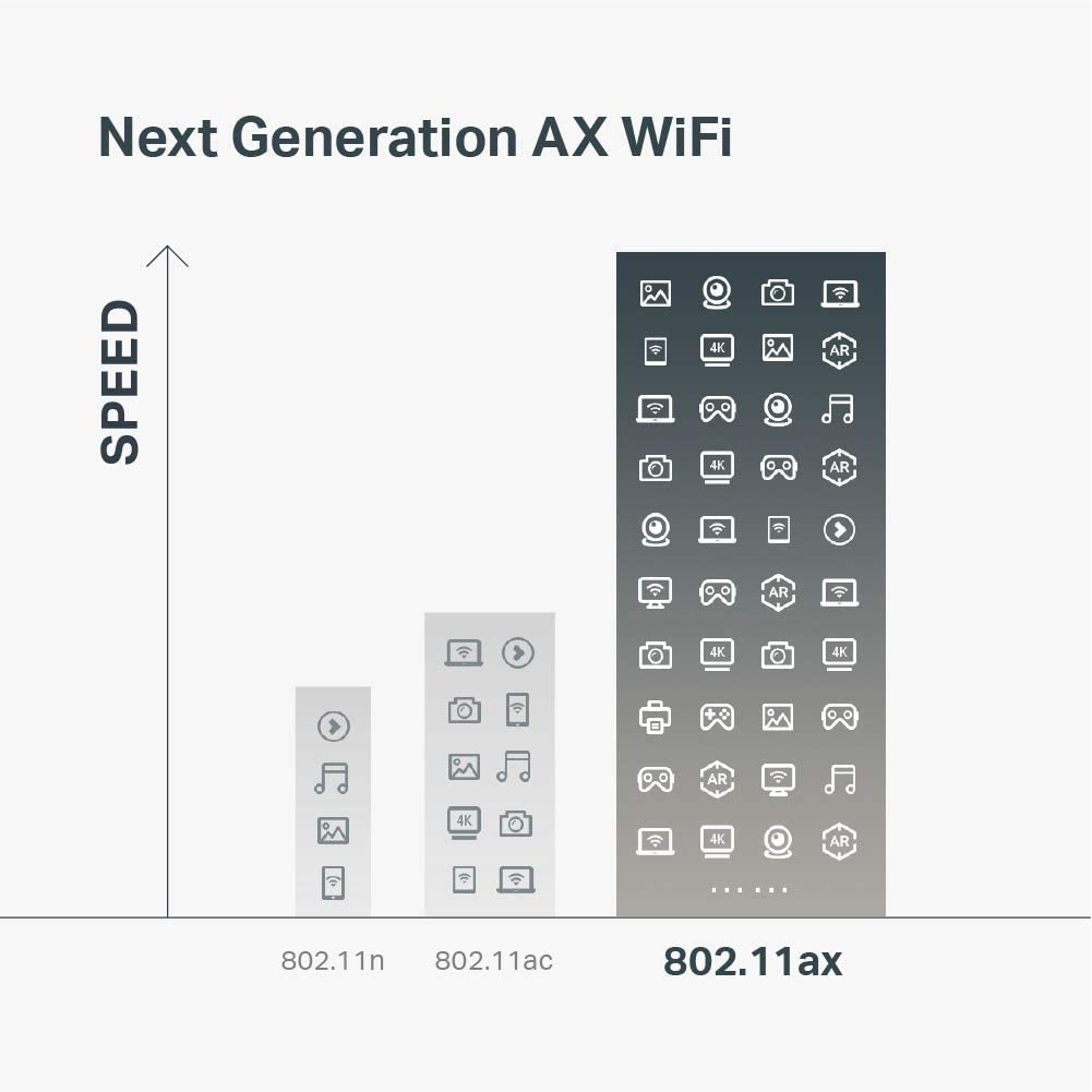 Archer AX73 - Dual Band Gigabit Wireless Internet Router TP-Link AX5400 WiFi 6 Router High-Speed ax Router for Streaming Long Range Coverage