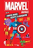 Marvel graphics - Tout l'univers de Marvel décrypté en infographies