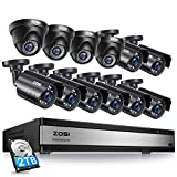 Top 10 Security Camera DVR Systems