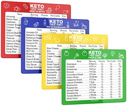 Keto Diet Cheat Sheet Quick Guide Fridge Magnet Reference Charts for Ketogenic Diet Foods Including product image