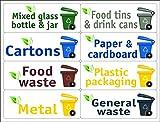 ATKOFFICE 24 etiquetas para la gestión de residuos – Kit BIN en inglés – Formato 120 x 45 mm