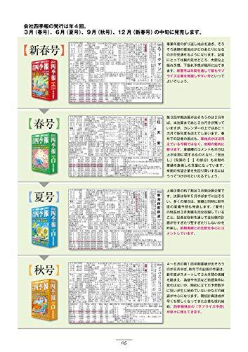 『会社四季報ワイド版 2021年1集新春号 [雑誌]』の4枚目の画像