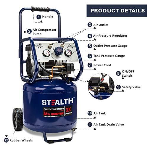 Stealth 12 Gallon Ultra Quiet Air Compressor, 1.5 HP Oil-Free Peak 150 PSI 68 Decibel Air Pump, 4 CFM @ 90 PSI, Long Life Electric Air Compressor W/Wheels for Garage, Workshop, Jobsite