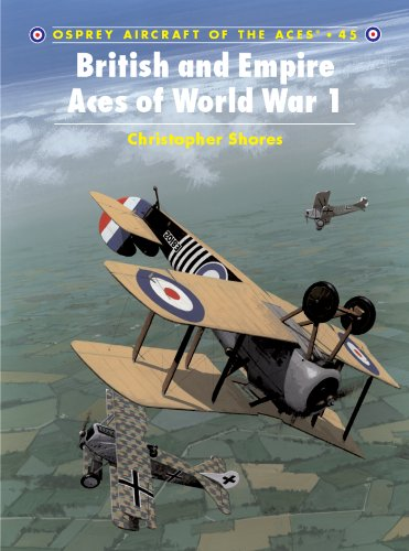 British and Empire Aces of World War 1 (Aircraft of the Aces Book 45) (English Edition)