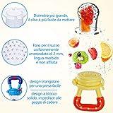 Immagine 1 faburo ciuccio per frutta clip