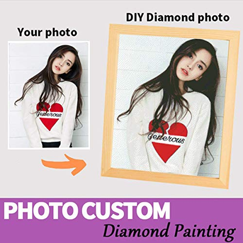 Diamond Painting Kits for Adults Diamond Painting Kits for Adults Full Drill for Living Room Home Wall Decor Art Kits DIY Kit