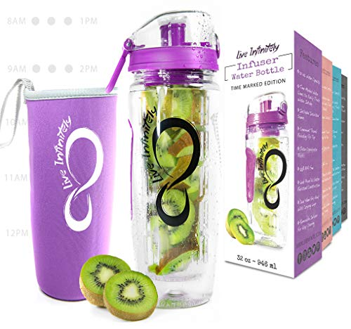 Live Infinitely 32 oz. Fruit Infuser Water Bottles with Time Marker, Insulation Sleeve & Recipe eBook - Fun & Healthy Way to Stay Hydrated (Purple Timeline)