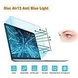 FORITO Anti Blue Light Anti Glare Screen Protector Comaptible...