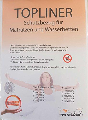 my-waterbed Topliner Capliner Schonbezug Protector Staubschutz für Wasserbetten Matratzen (200x200cm)