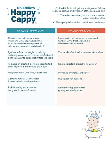 Image of Dr. Eddie's Happy Cappy Medicated Shampoo for Children, Treats Dandruff and Seborrheic Dermatitis, Clinically Tested, Fragrance Free, Stops Flakes and Redness on Sensitive Scalps and Skin, 8 oz
