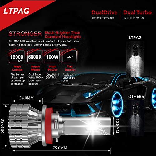 LTPAG X6