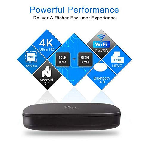 LOISK Android TV-Box Android 7.1 [1G + 8G] X96A Smart-TV-Box Amlogic S905X 64-Bit-Quad-Core/Ethernet 10 / 100M / Standard RJ-45-WLAN WiFi 2.4G / 5G / 1080p / 4K