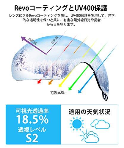 Patechスノーゴーグルスキーボードスキーゴーグル防風スキーゴーグル99%UVカット曇り防止男女兼用球面レンズ防風/防雪/防塵山登り/スキーなど用(灰色)