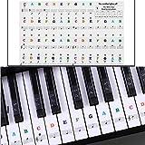 Pegatinas para piano de piano, desmontables, transparentes, para teclas de piano y piano 37/49/54/61/88 teclas (color)